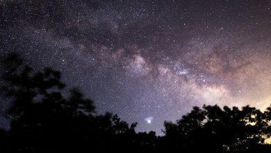 Photo of Calendario astronómico 2021: lluvias de estrellas, superlunas, eclipses y otros fenómenos